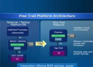 Schwächen die neuen Intel Atom
