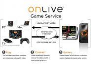 Onlive Release: Neuer Games-Streaming-Dienst kommt