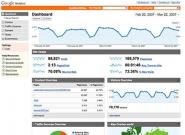 Datenschutz: Google Analytics bietet Opt-Out