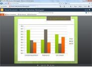 Microsoft's kostenloses Online Excel, Word