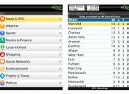 Die 10 besten BlackBerry Apps