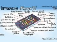 iPhone 5: Diese 10 Features