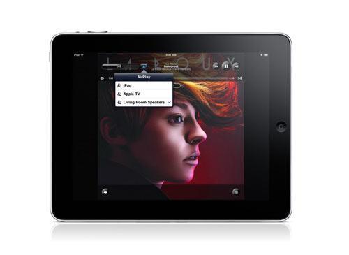 iPad hohe auflösung