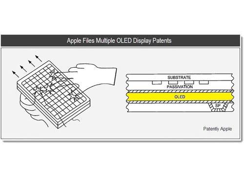 Apple OLED Patent