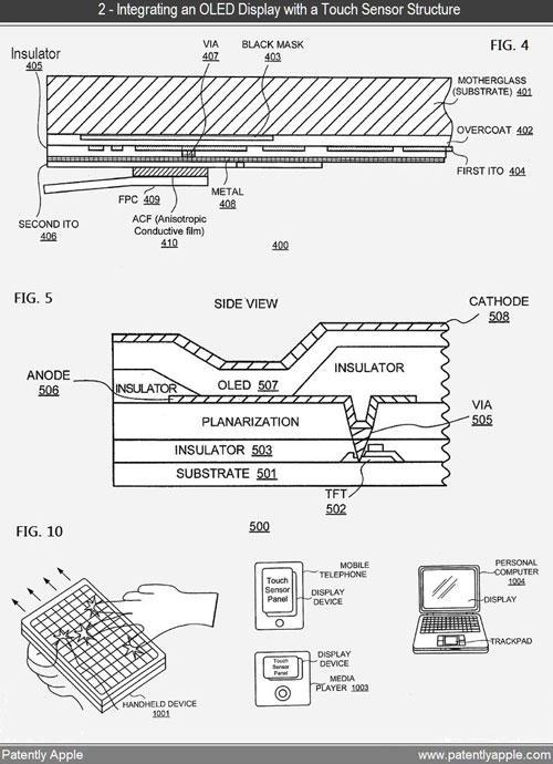 Apple OLED Patent Konzeptbild