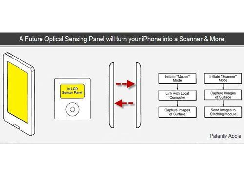 Apple Future Optical Display Patent