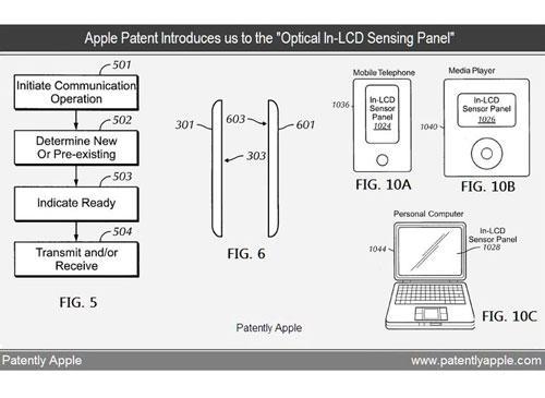 Apple Patent neu Display Funktionen