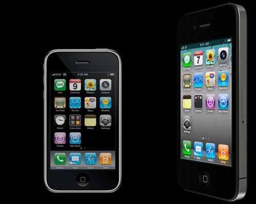 iPhone schräckansicht und Mini iPhone
