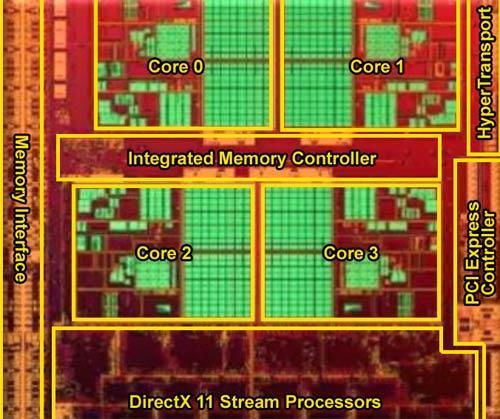 AMD Quad-Core Prozessor
