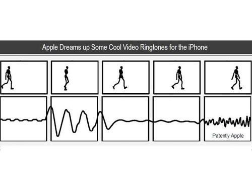 klingetöne für iphone