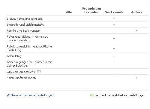 Facebook Sicherheitstipps Privatsphäre Einstellungen