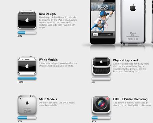 iPhone Gerüchte