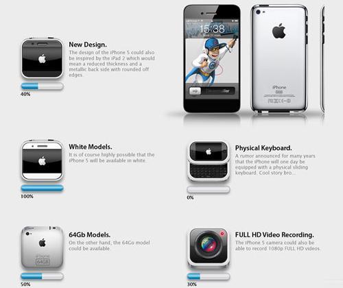 iPhone 5 mit Gerüchten