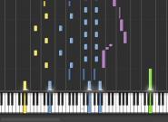 Keyboard spielen lernen – Die