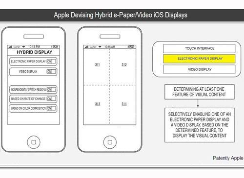 iPhone 5 mehr Display