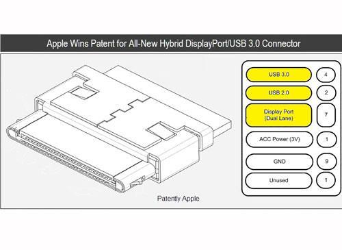 iPhone 5 mit USB
