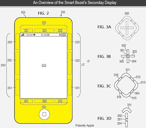 iPhone zweites Display Übersicht