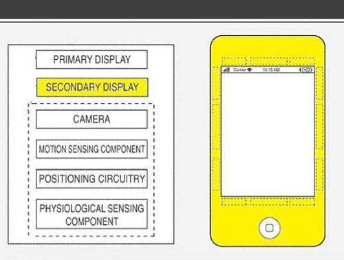 iphone Gehäuse Display