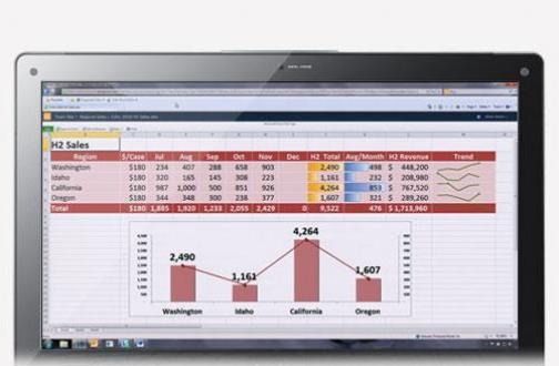 Microsoft Office kostenlos und legal