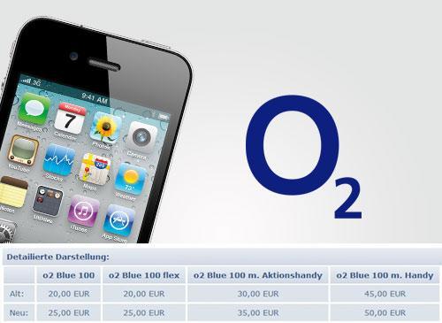 O2, iPhone Tarife
