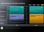 Neue Xbox 720 mit AMD