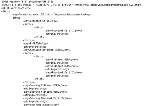 Apple iPhone mit lte Liste