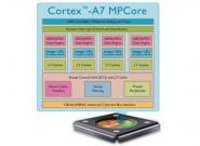 Neuer ARM Cortex-A7 Chip macht