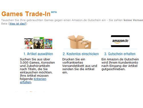 Bei Amazon verkaufen