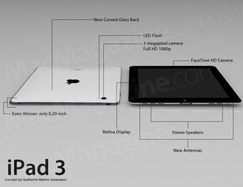 ipad 3 news alles zum preis release datum und prozessor. Black Bedroom Furniture Sets. Home Design Ideas