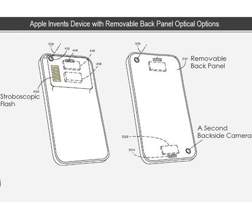 Apple Patent Kamera