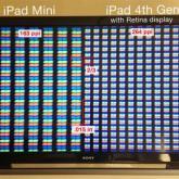 Vergleich: iPad 4 und iPad