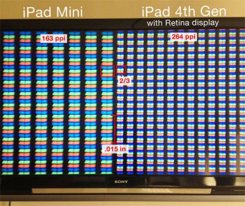 iPad Mini und Apple iPad 4