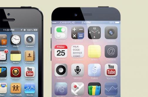 iPhone 6 und Apple iOS