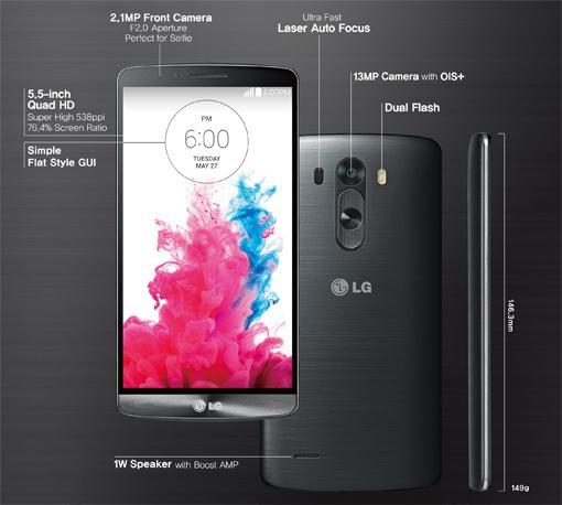 LG G3 vs. LG G2 Smartpone